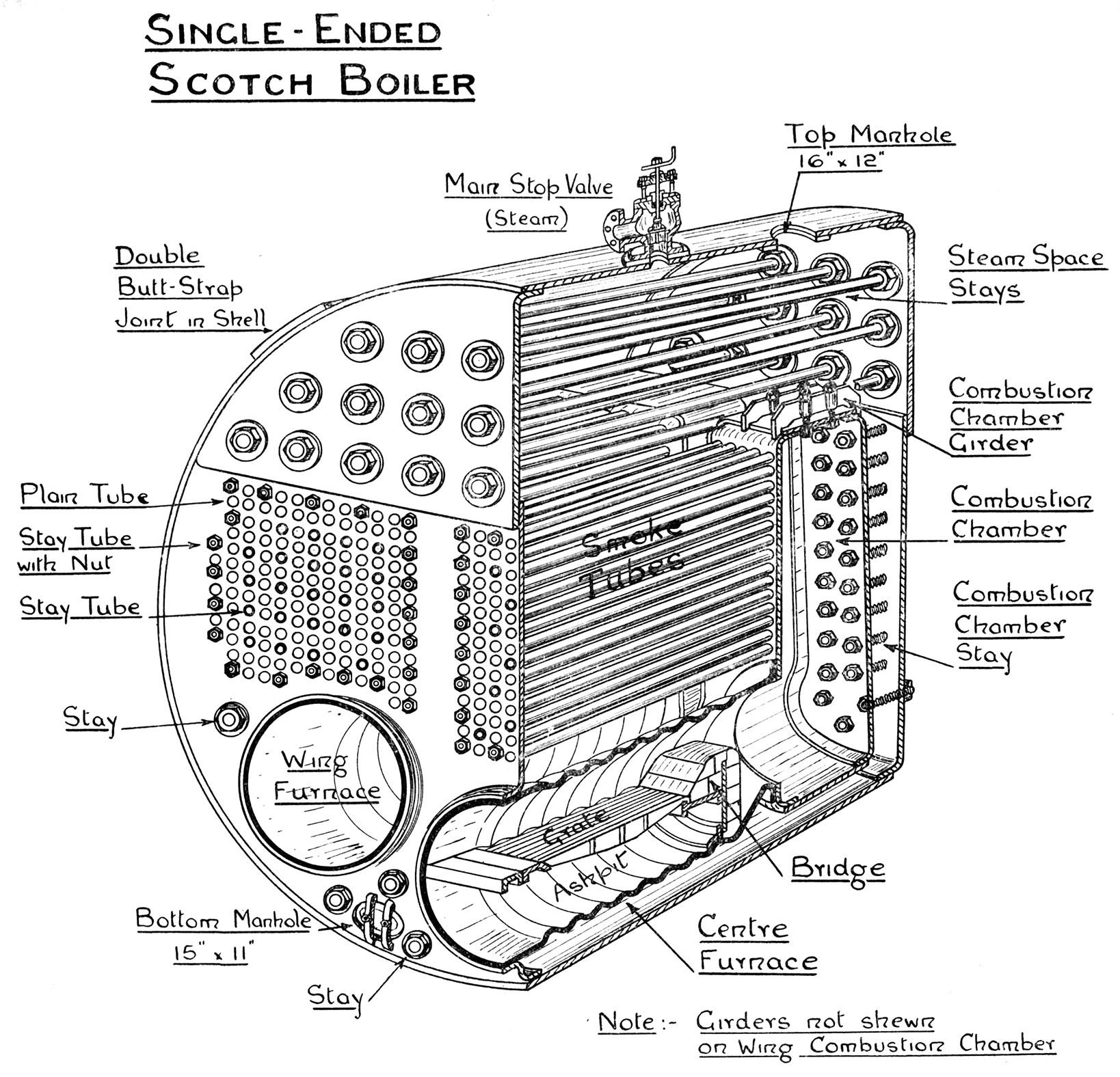 4 cylinder stirling engine diagram 4 cylinder motorcycle