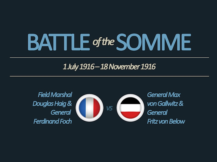 battle_of_the_somme_infographic_generals