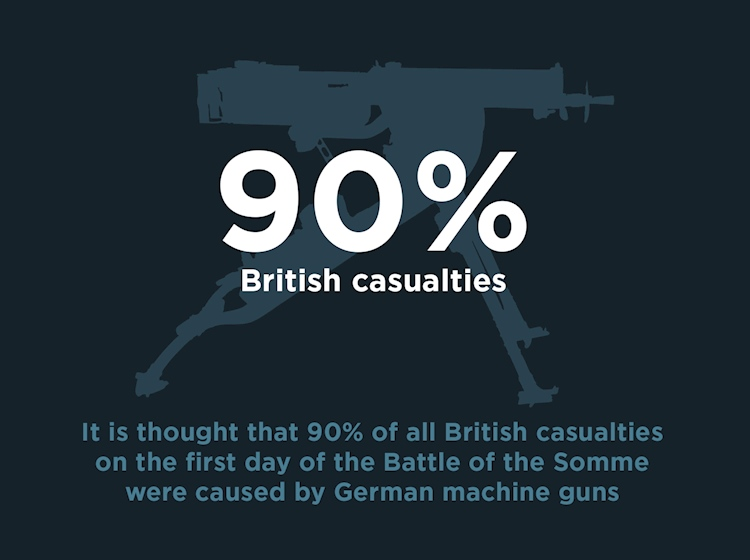 battle_of_the_somme_infographic_british_casualties