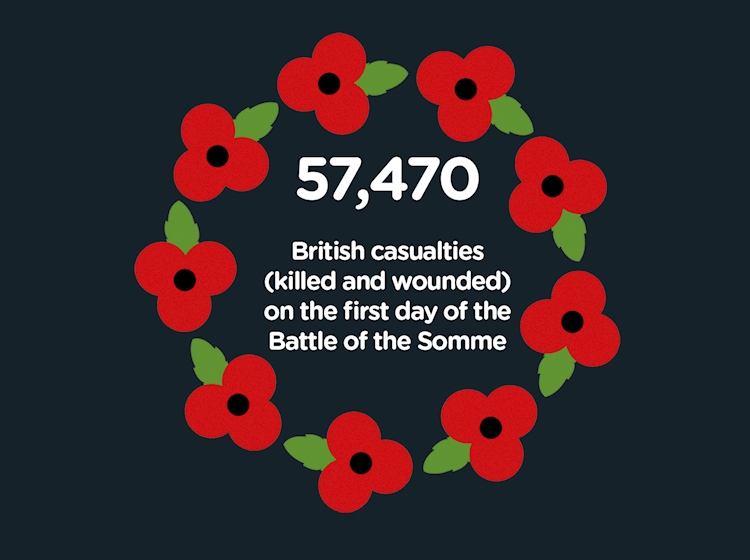 battle_of_the_somme_infographic_british_casualties_first_day