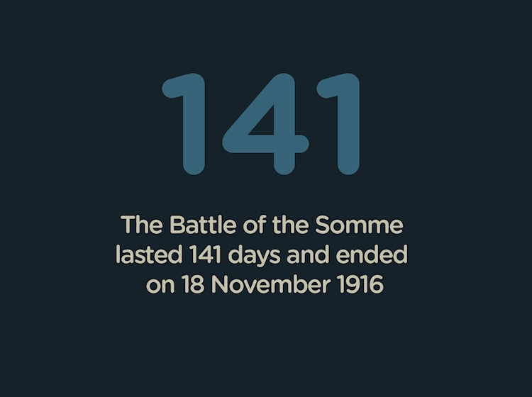 battle_of_the_somme_infographic_days