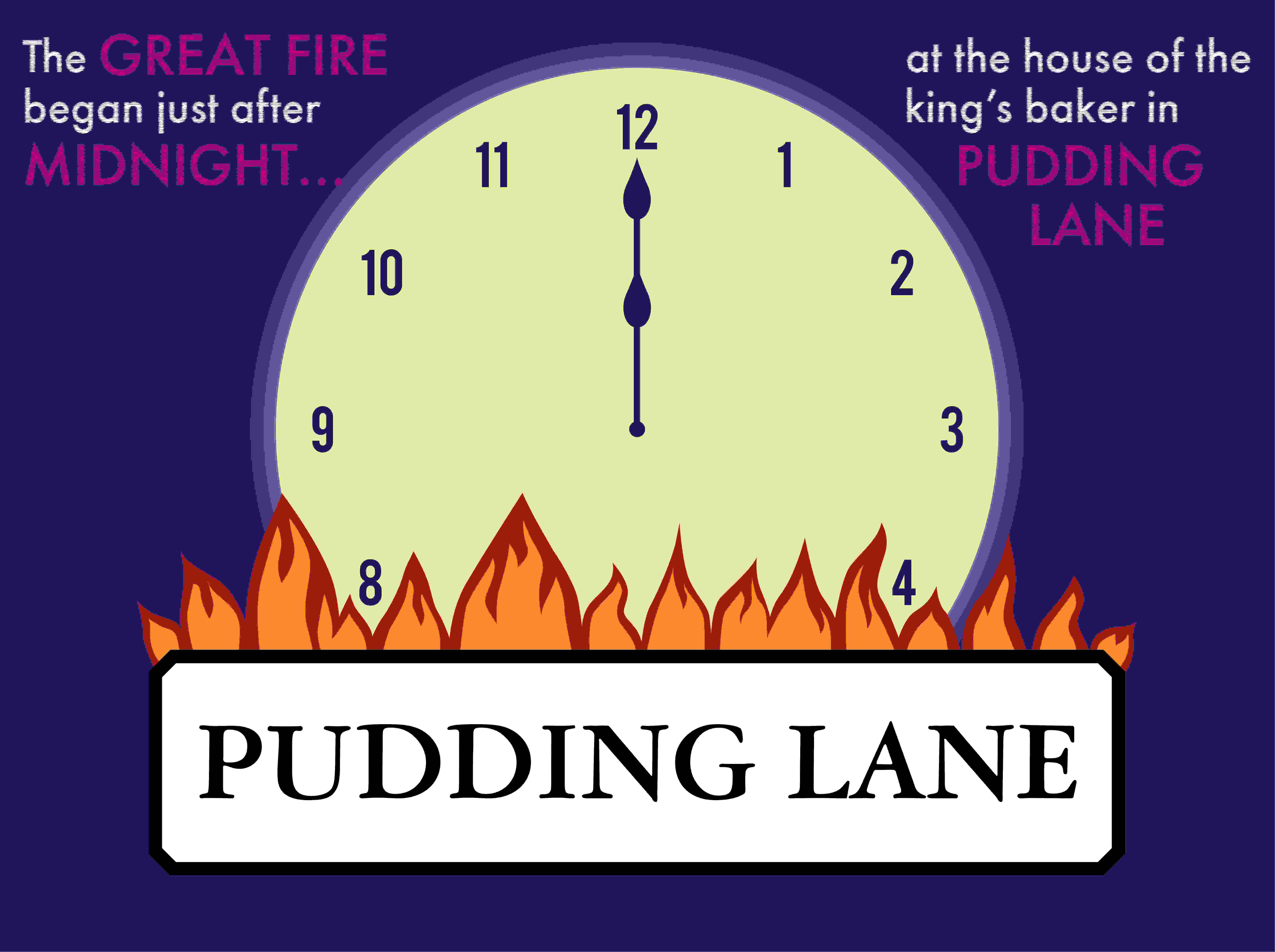 great_fire_of_london_pudding_lane