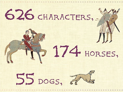 bayeux_tapestry_in_numbers_626_characters