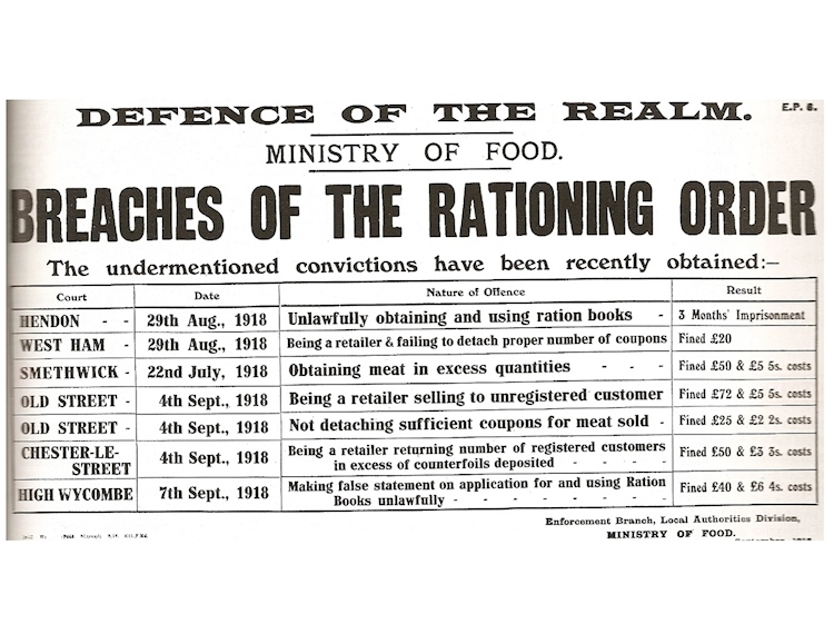breaches_of_the_rationing_order_poster_ww1