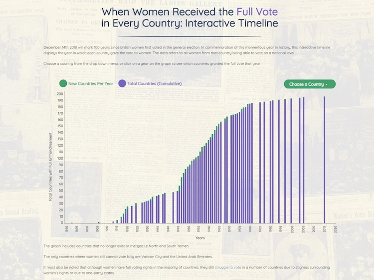 historic_newspapers_when_women_received_vote_dataset_1